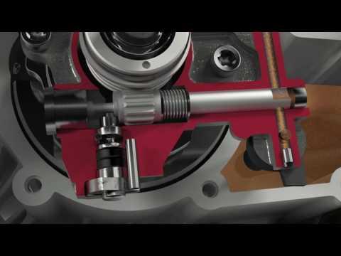 Sistema de lubricación STIHL Oilomatic